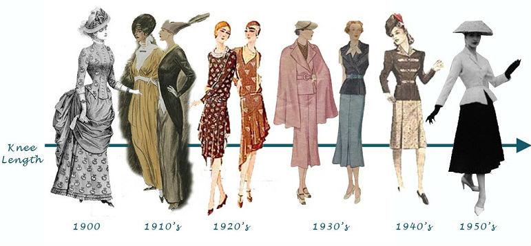 original1 - Эволюция женской фигуры в XX веке. Часть 1