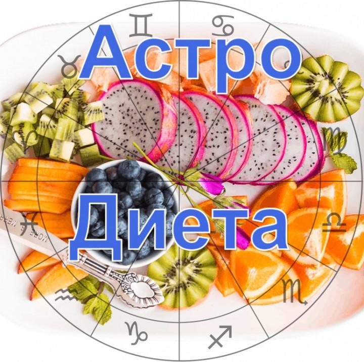 Астродиета по гороскопу