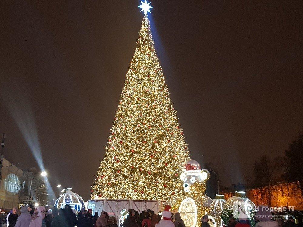 elka nizhnij novogorod - Самые красивые новогодние елки России и Европы 2020
