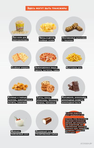Еда, которая убивает мозг